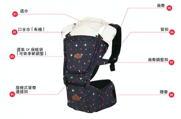 韓國 i-angel 座椅式背巾 / 防風保暖袍