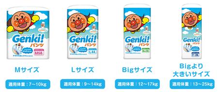 日本境內限定 Genki 麵包超人尿布